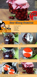 Sour cherry preserves recipe with video